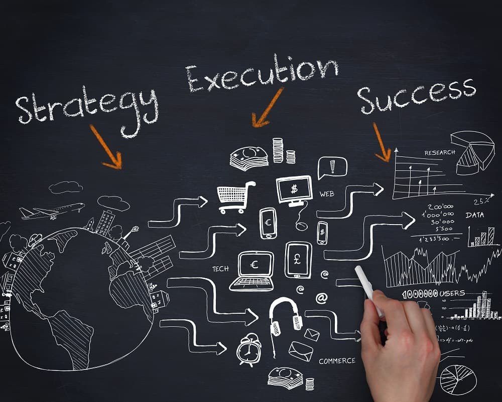 Benchmarking Business Execution – The ExecutionIndex®