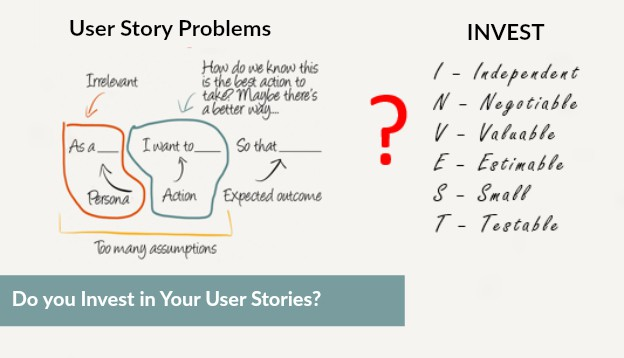 Do You Invest in Your User Story?