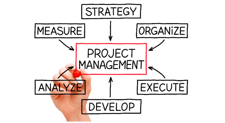 Image result for project management skills outlook